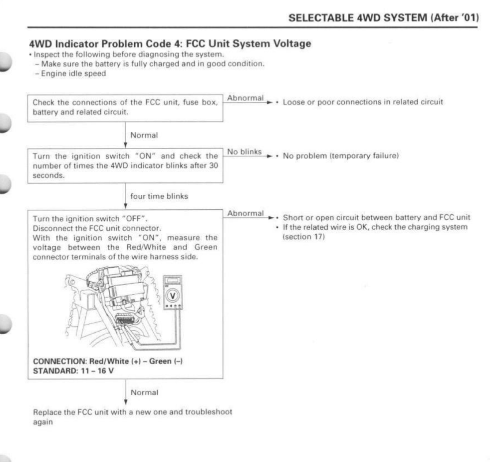 medium resolution of  fuse box honda foreman 450 wiring diagram click image for larger version name fcc code4 png views 16 size