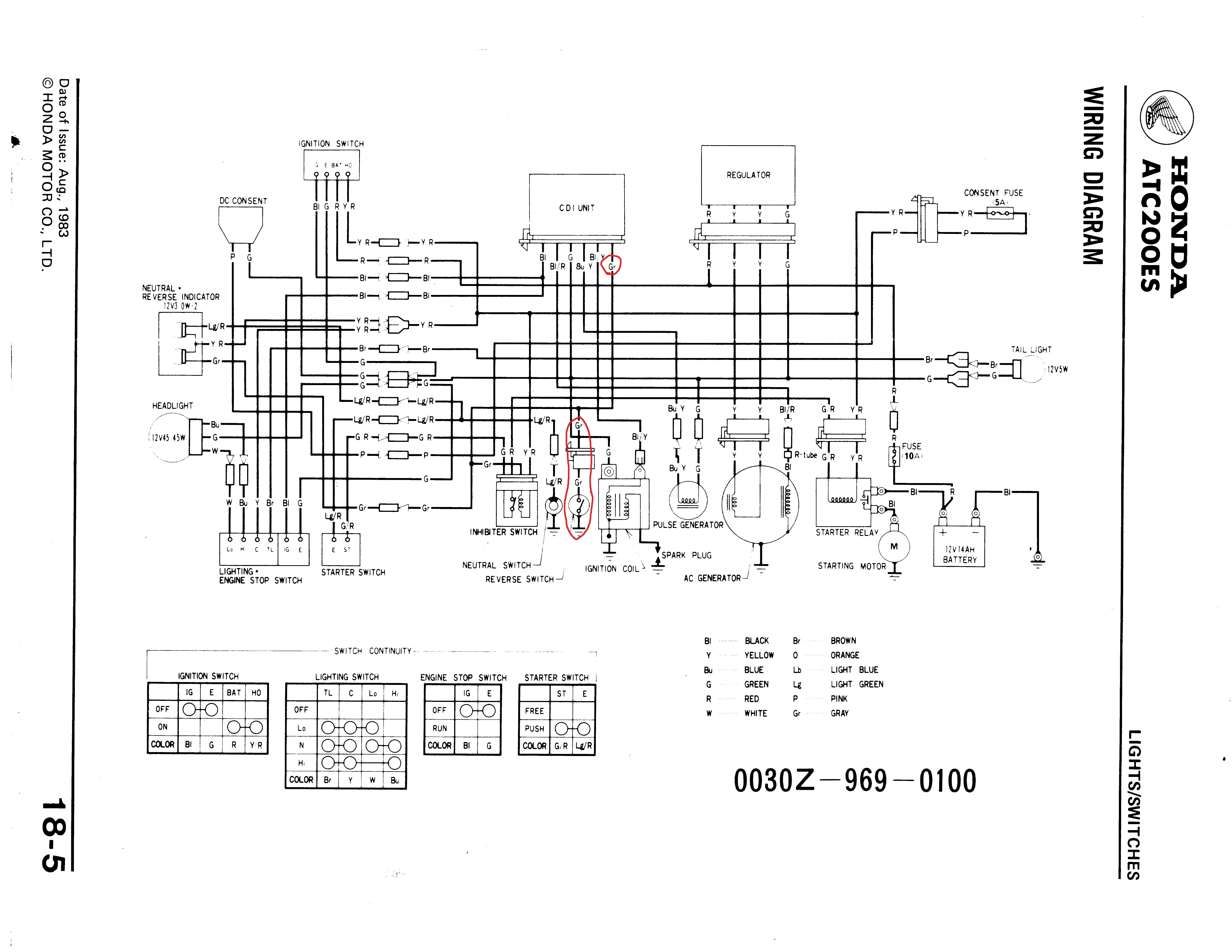 Honda Trx 350 Atv Wiring Diagram