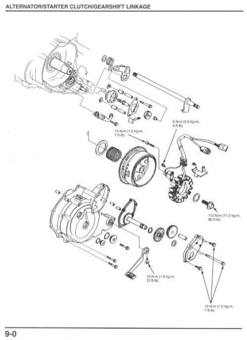 small resolution of 1999 honda fourtrax shifting problems honda atv forum drum gearshift schematic honda trx300 fourtrax 300 1995 s usa