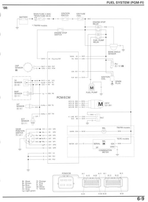small resolution of 2008 trx420tm won t start mystery page 2 honda atv forum 2013 honda 420 rancher wiring diagram