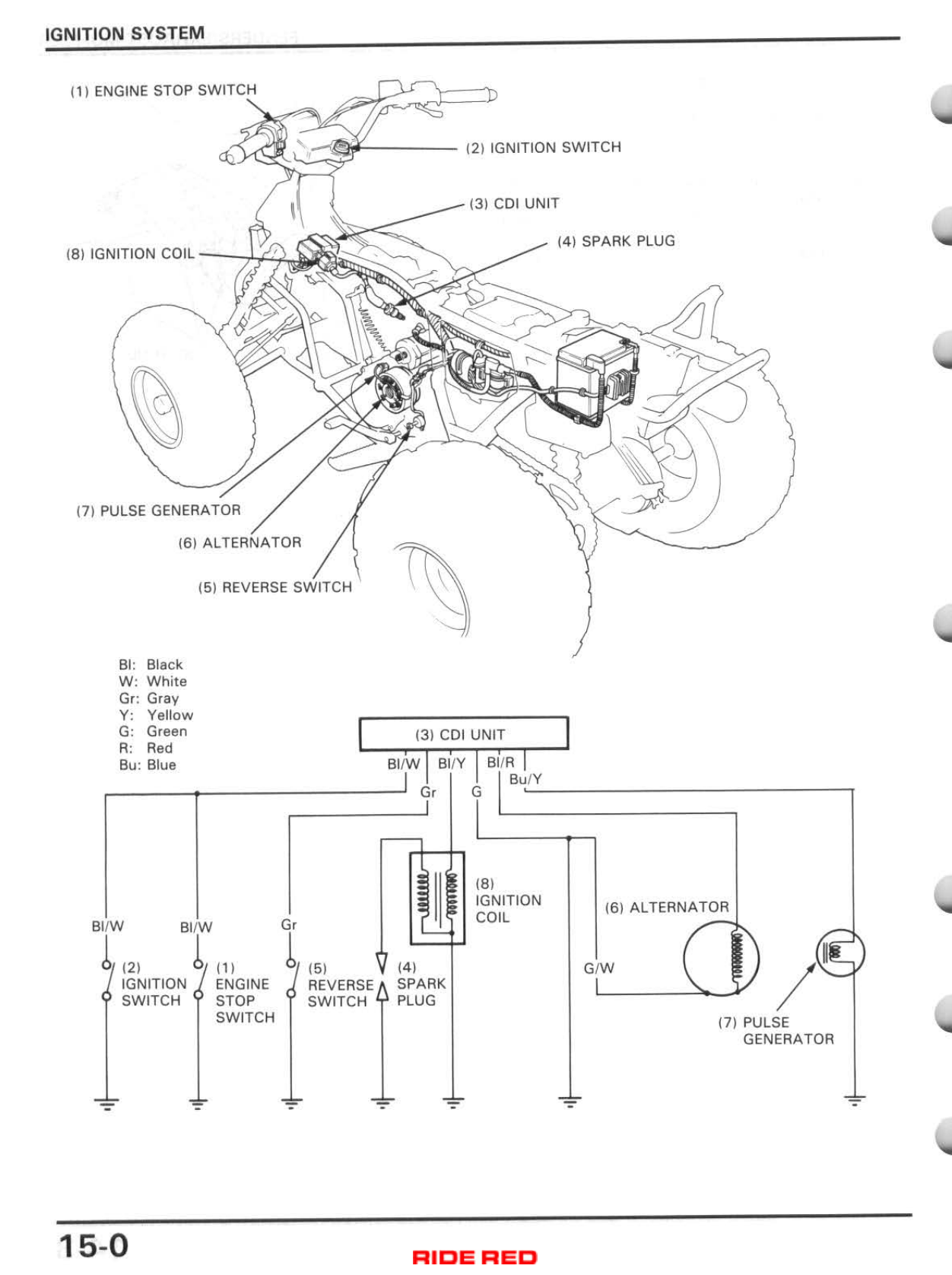 hight resolution of click image for larger version name views size png 1252x1676 honda trx 200sx engine diagram