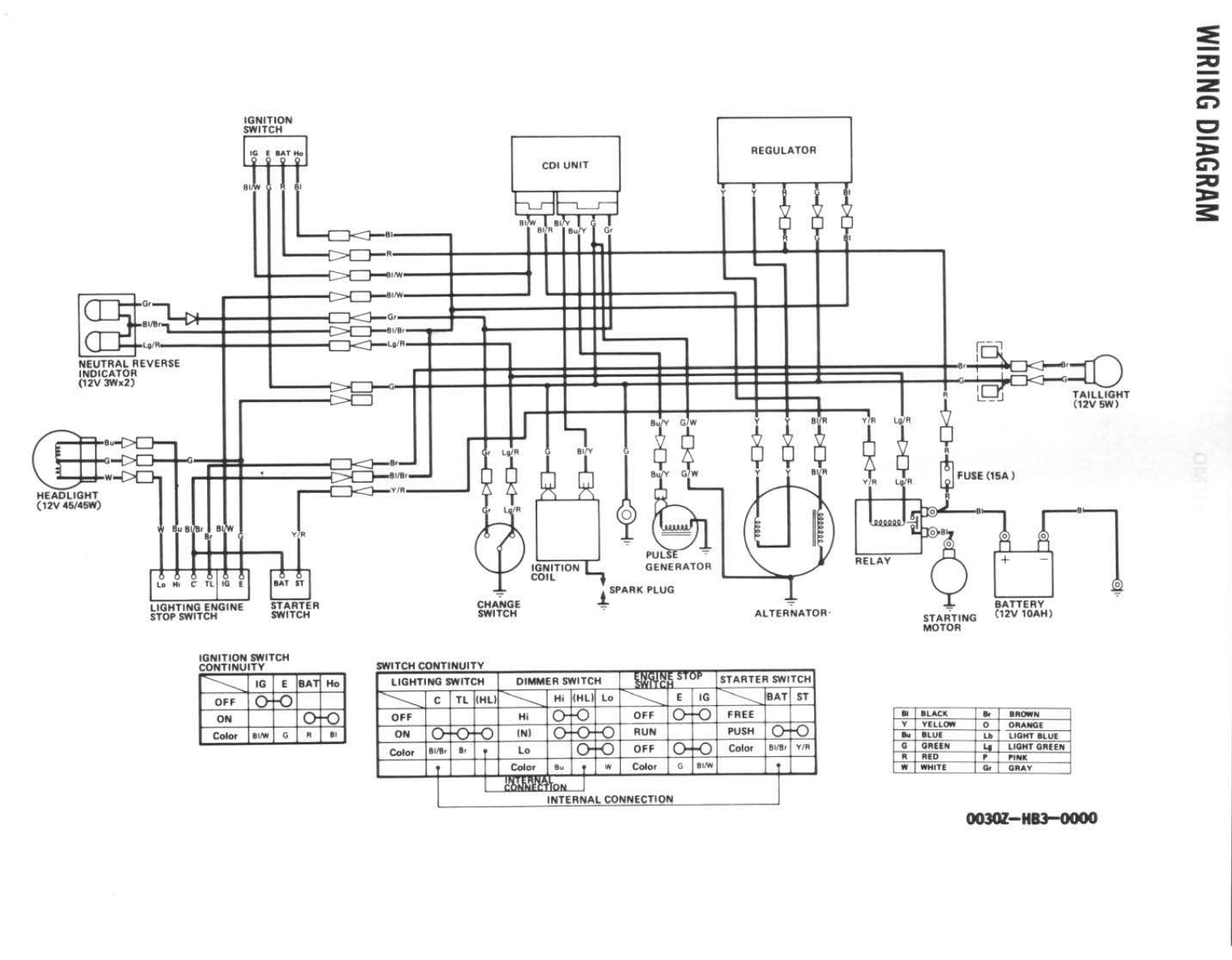 Suzuki Outboard Engine Wiring Diagram