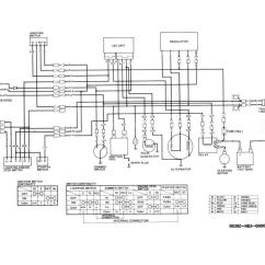1998 Bluebird Bus Wiring Diagram Messenger Rna S14 200sx Great Installation Of Diagrams Rh 63 Treatchildtrauma De 1994 S10