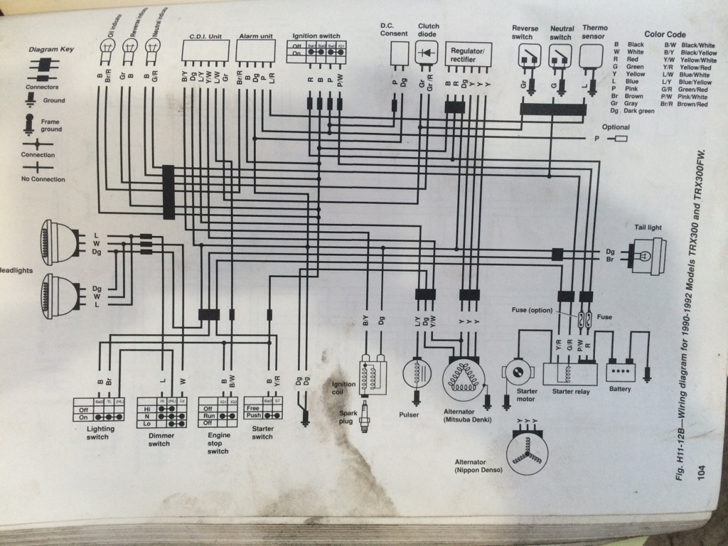 hight resolution of honda rincon wiring diagram wiring diagram blogs honda foreman 500 wiring diagram 08 honda foreman wiring