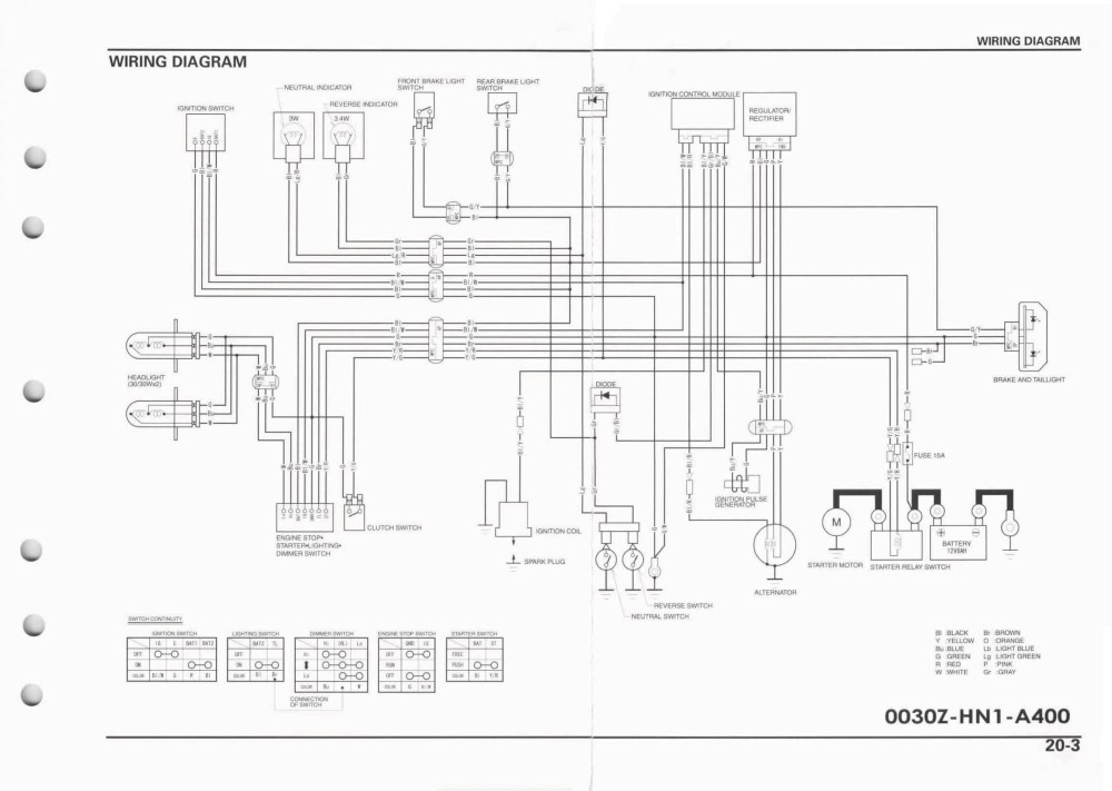 medium resolution of honda 400ex wiring pdf wiring diagram expert