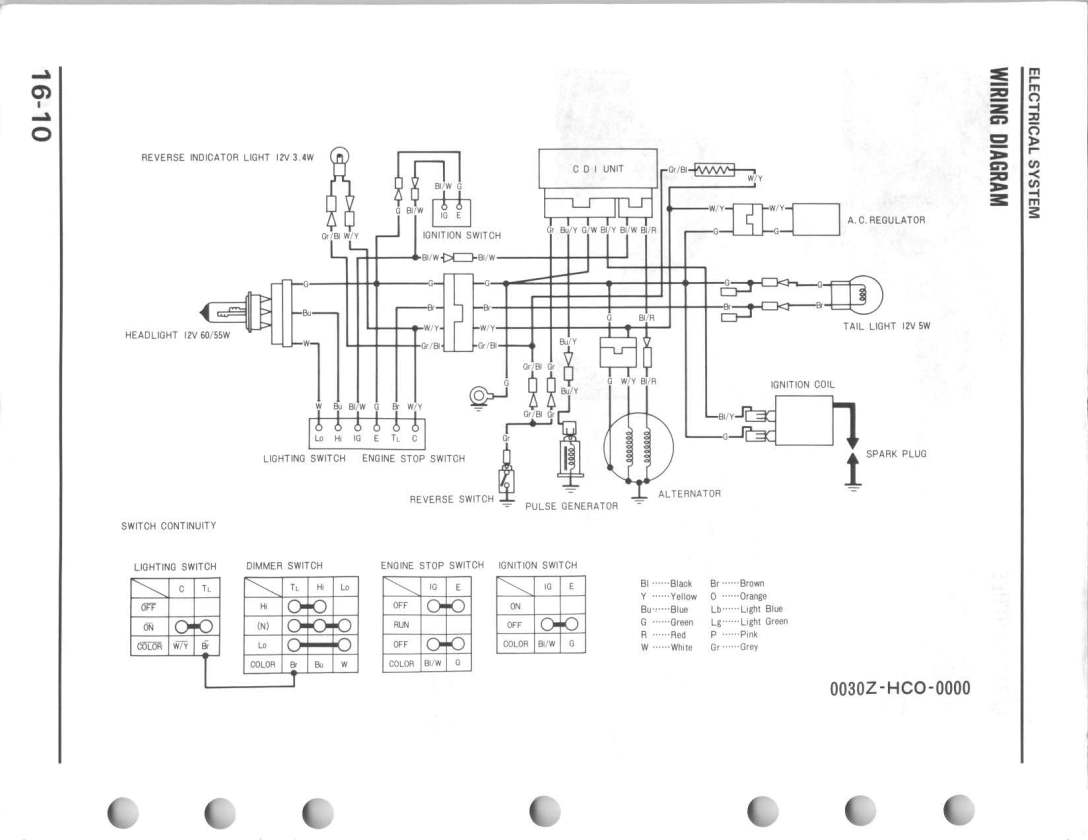 Honda Fourtrax 250 Carburetor Diagram