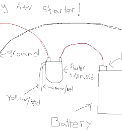 how to wire your starter s and battery honda atv forum rh hondaatvforums net 1998 honda [ 1228 x 691 Pixel ]