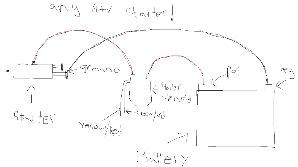 medium resolution of how to wire your starter s and battery honda atv forum rh hondaatvforums net auto solenoid wiring diagram reversing solenoid wiring diagram