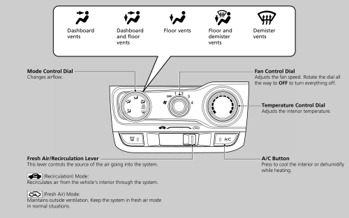 small resolution of honda jazz wiring diagram