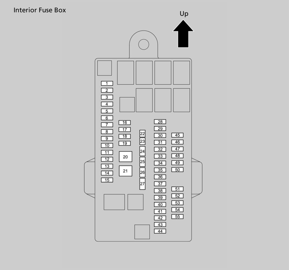 medium resolution of fuse locations jazz 2016 honda petrol models