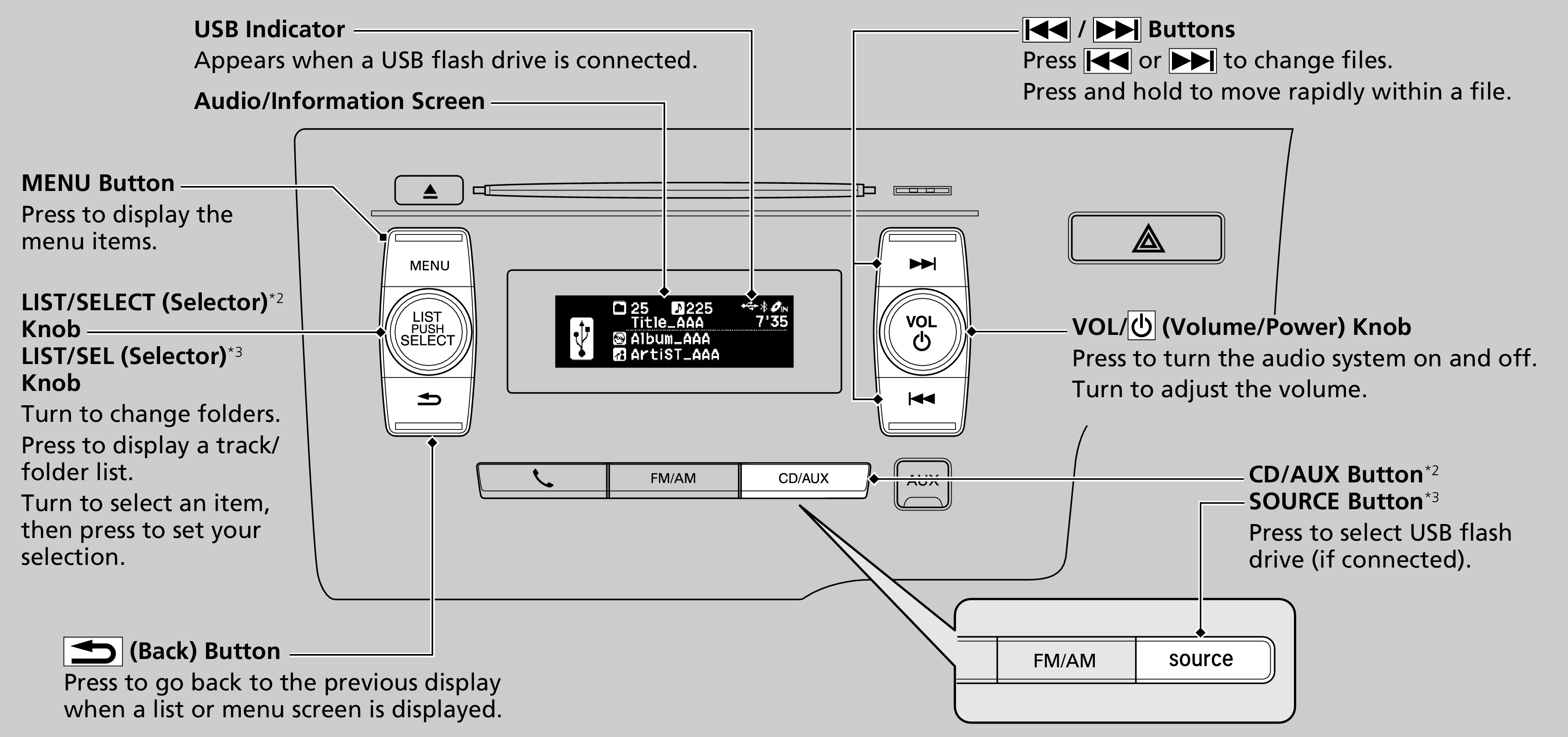 Playing a USB Flash Drive(Models with monochrome audio