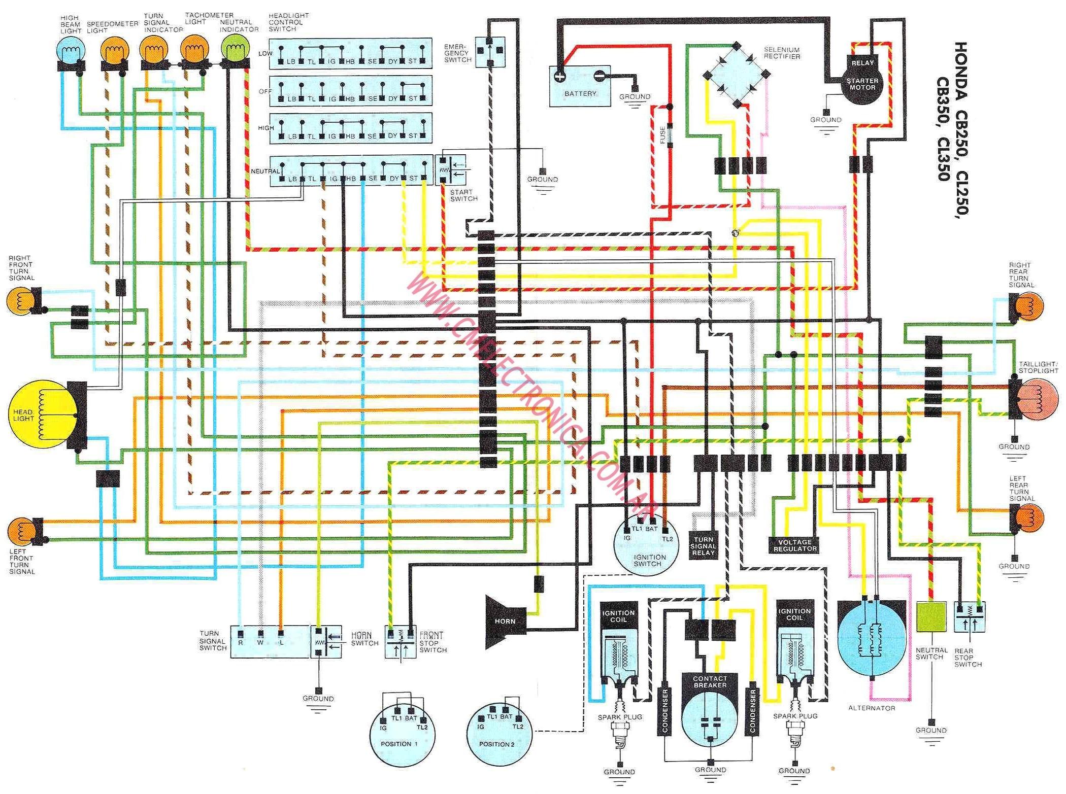 honda cb400 four wiring diagram vga to av cable manuales usuario y taller – cb 250 two fifty