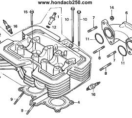 Modelo de la carrocería: Motor honda cb 250 two fifty