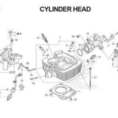 Suzuki Hayabusa Wiring Diagram How To Draw Relationship For 95 Www Toyskids Co S15 Motor Diagrams Odicis 1300r Engine Electrical