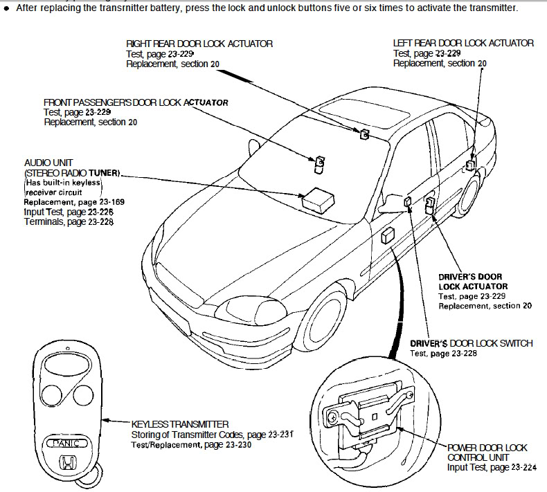 Httpsewiringdiagram Herokuapp Compostmanual Honda Civic 2008