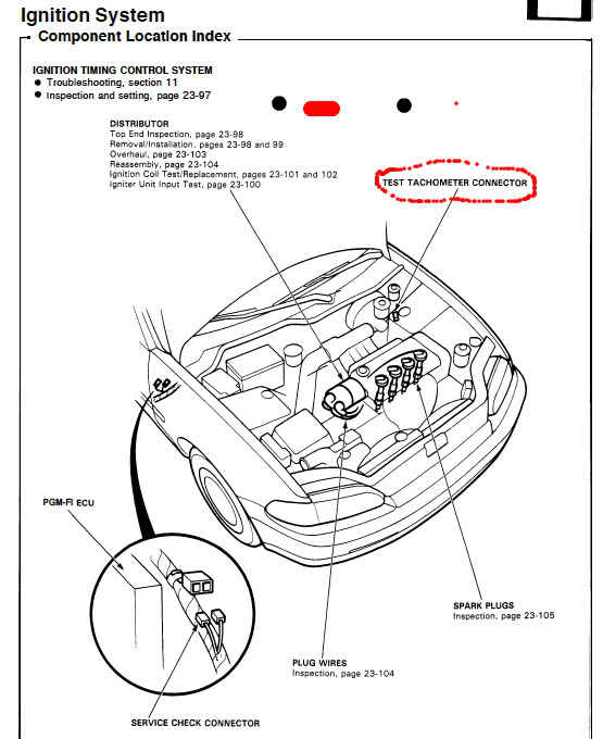 1998 Honda Civic Ignition Coil Wiring Diagram • Wiring
