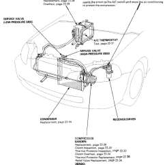 2001 Honda Civic Wiring Diagram Sr20det Engine Harness 1998 A C Not Working Hondacivicforum Com Name Picture 4707 Jpg Views 18682 Size 93 1 Kb