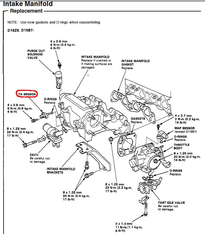 1993 CIVIC DX Check Engine light blinking confushion
