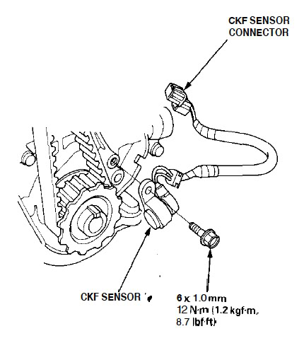 06 Honda Civic Timing Belt Location On 2006 Accord Timing