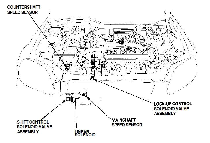 99 honda civic wire diagram