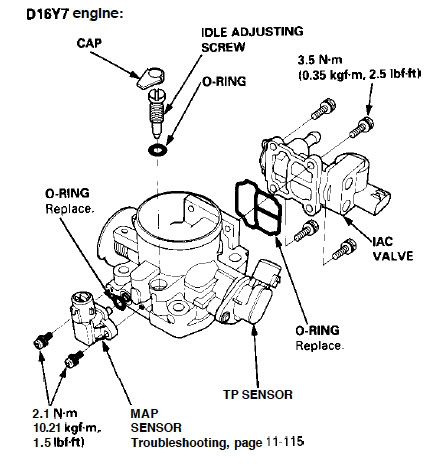 96 Honda Civic Spark Plug Wire Diagram 96 Honda Civic