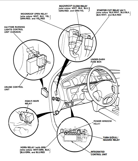 Honda Civic Cruise Control Diagram