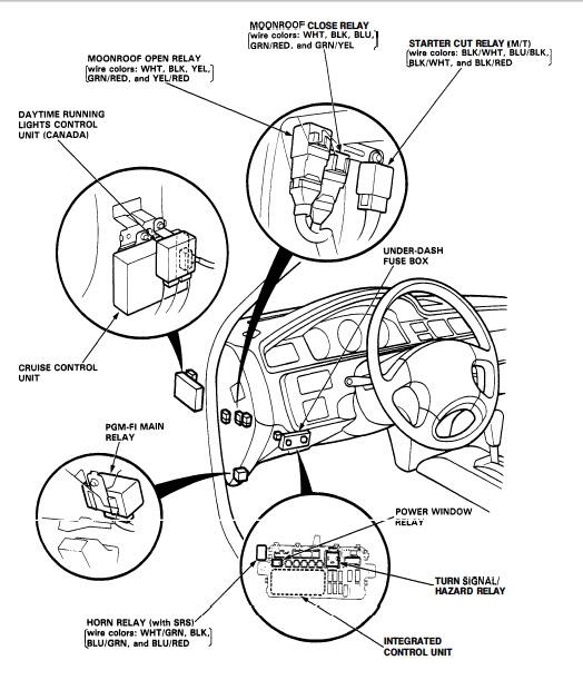 Honda Cruise Control Wiring Diagram