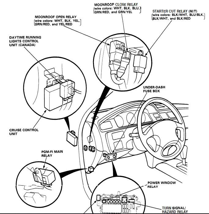 [DIAGRAM] 2009 Pontiac Solstice Fuse Box Diagram FULL