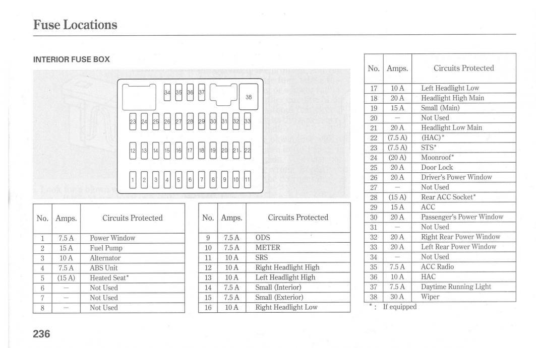 2012 civic interior fuse box diagram