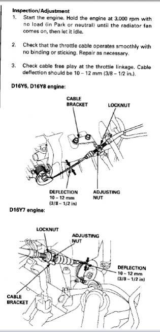 D16y8 Wiring Harness - All Diagram Schematics on