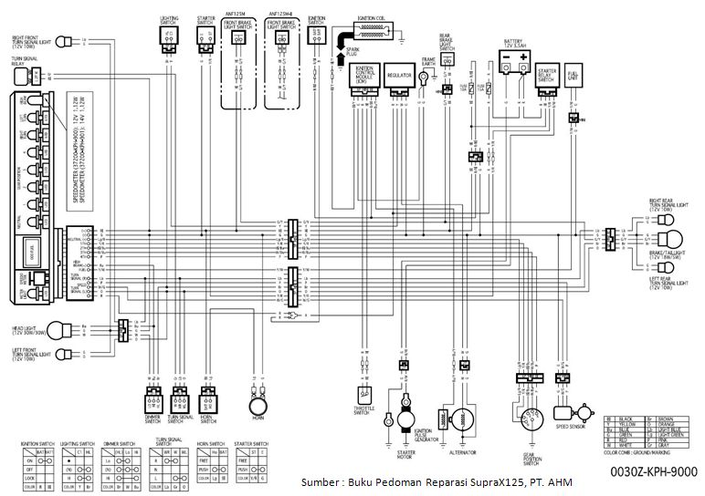 [DIAGRAM] Wiring Diagram Kelistrikan Honda Grand FULL