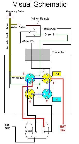 warn atv winch parts diagram plot of the gift magi wiring - honda foreman forums : rubicon, rincon, rancher and recon forum