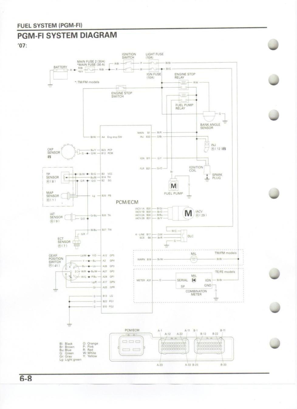 hight resolution of 2008 honda foreman wiring wiring diagram u2022 rh hammertimewebsite co 2008 honda rancher wiring diagram honda