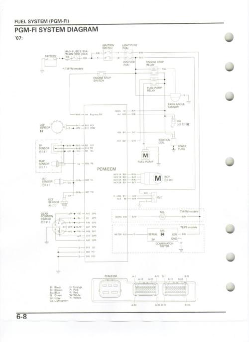small resolution of 2008 honda foreman wiring wiring diagram u2022 rh hammertimewebsite co 2008 honda rancher wiring diagram honda