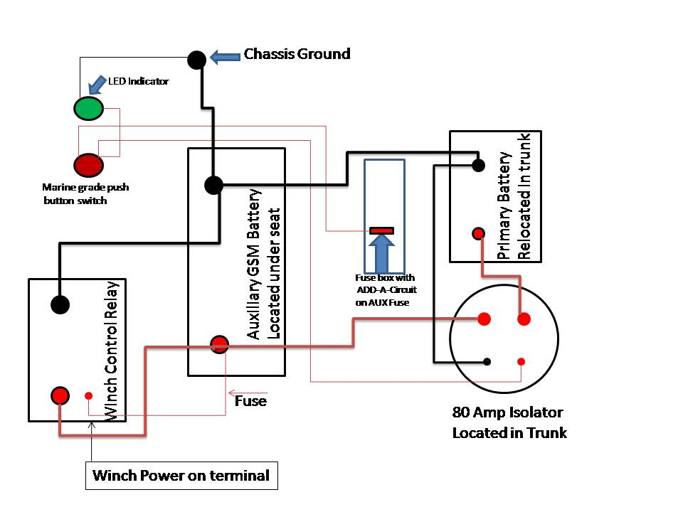 And Charging Wiring Diagram Honda Foreman 400 How To Install A Dual Battery Set Up With A Isolator