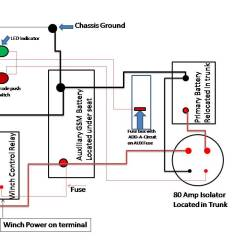 Boss Plow Wiring Diagram Standing Rigging How To Install A Dual Battery Set Up With Isolator - Honda Foreman Forums : Rubicon, Rincon ...