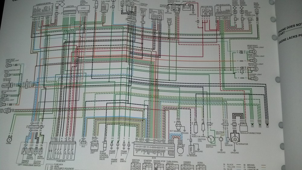 medium resolution of wiring schematic honda msx125 wiring diagram third levelbuild msx250r cbr swap 2012 honda odyssey