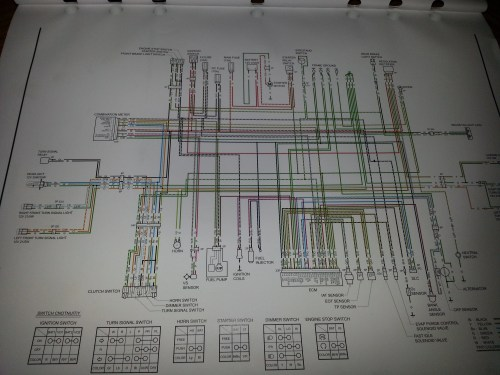 small resolution of cbr 250r wiring diagram trusted wiring diagram outlet wiring diagram 2012 honda cbr250r wiring diagram simple