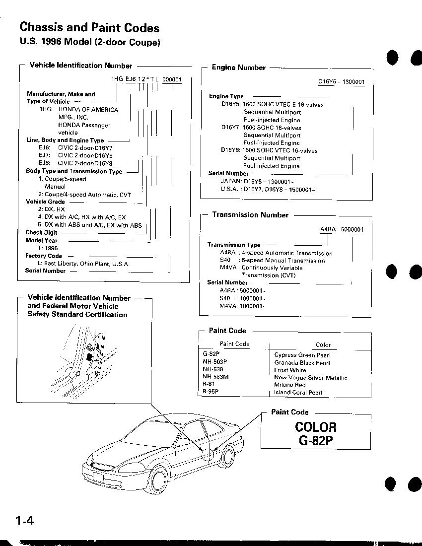 hight resolution of 1996 honda passport owner manual find user manuals