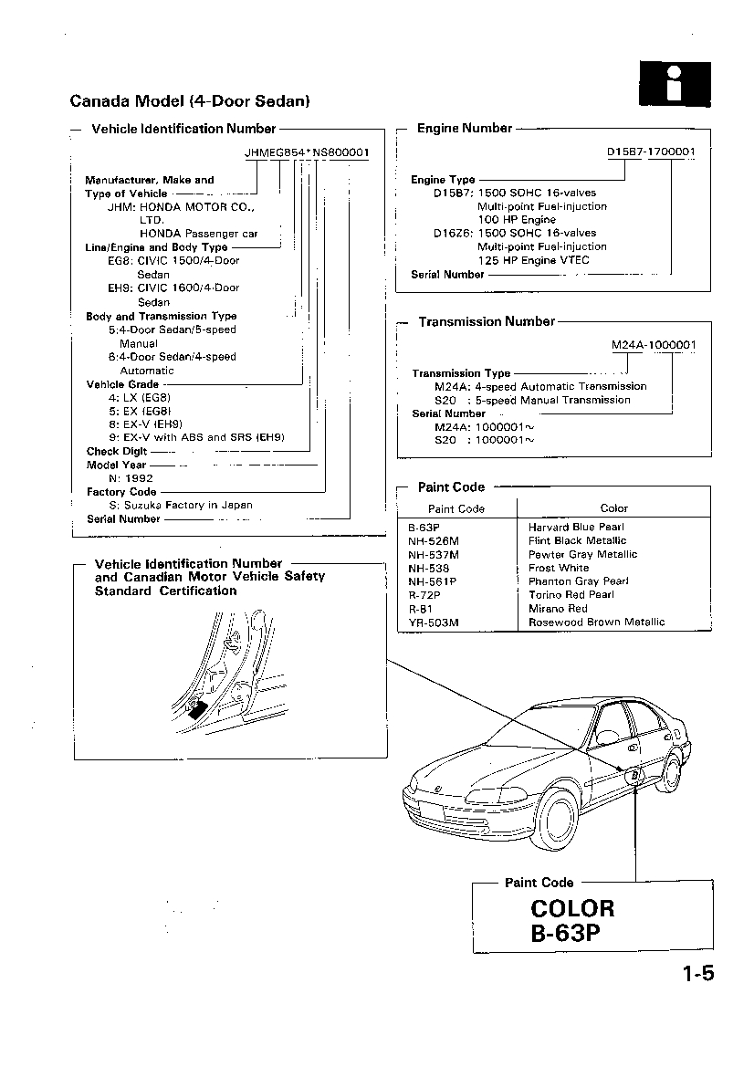 Info Car and Manual: 93 Honda Civic Owners Manual Download Pdf