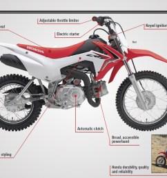 2018 honda crf110f review of specs dirt bike motorcycle engine frame suspension [ 1114 x 814 Pixel ]