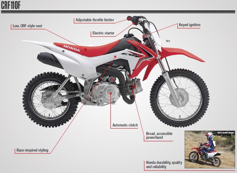 medium resolution of 2018 honda crf110f review of specs dirt bike motorcycle engine frame suspension
