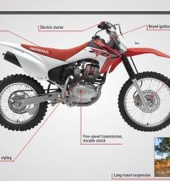honda crf150f review specs dirt bike motorcycle off road trail crf 150 crf150 150f jpg  [ 1116 x 813 Pixel ]