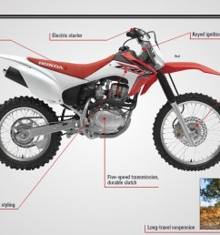 honda crf 150 wiring diagram wiring diagram crf 450r crf 150 wiring diagram [ 1116 x 813 Pixel ]