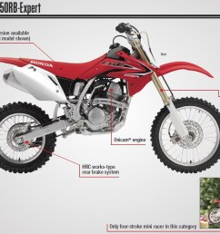 2017 honda crf150r review of specs dirt bike motorcycle engine frame suspension [ 1115 x 813 Pixel ]