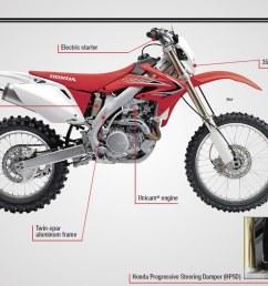 2017 honda crf450x review of specs dirt bike motorcycle engine frame suspension [ 1114 x 813 Pixel ]