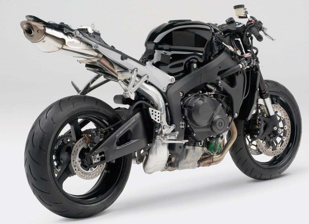 medium resolution of 2017 honda cbr600rr review specs 600cc cbr supersport bike detailed overview honda pro kevin