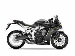 2016 Honda CBR650F  Ride Review & Specs  Sport Bike