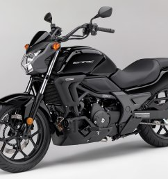 all in all the ctx700 is an amazingly affordable fun friendly and comfortable bike that is perfect for everyday rides weekend trips two up exploring or  [ 1920 x 1080 Pixel ]