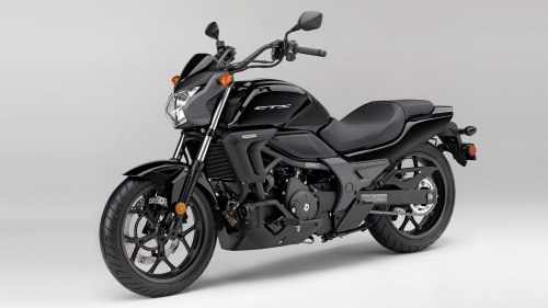 small resolution of all in all the ctx700 is an amazingly affordable fun friendly and comfortable bike that is perfect for everyday rides weekend trips two up exploring or